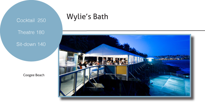 Wylies-Bath-card